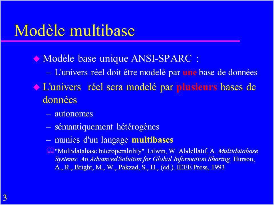 Modèle multibase Modèle base unique ANSI-SPARC :