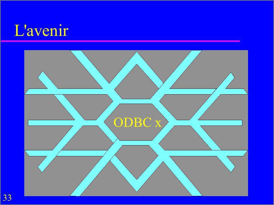 L avenir ODBC x