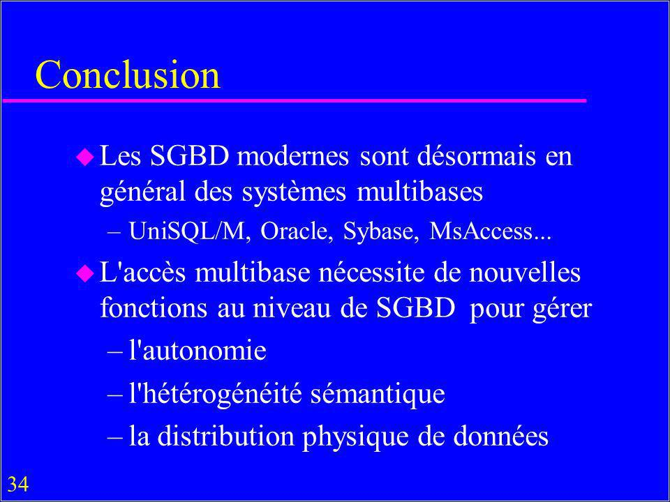 Conclusion Les SGBD modernes sont désormais en général des systèmes multibases. UniSQL/M, Oracle, Sybase, MsAccess...