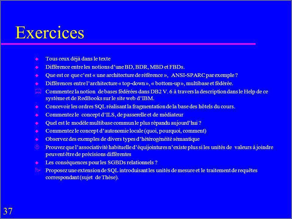 Exercices Tous ceux déjà dans le texte