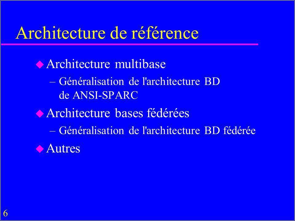 Architecture de référence