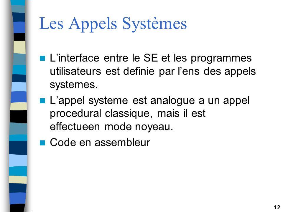 Les Appels Systèmes L'interface entre le SE et les programmes utilisateurs est definie par l'ens des appels systemes.