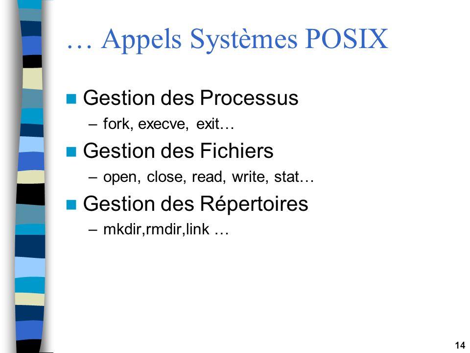 … Appels Systèmes POSIX