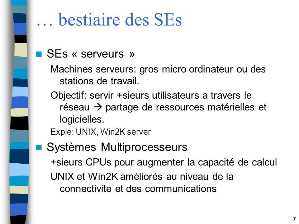 … bestiaire des SEs SEs « serveurs » Systèmes Multiprocesseurs
