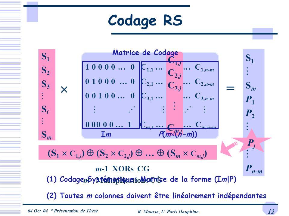 (S1  C1,j)  (S2  C2,j)  …  (Sm  Cm,j)