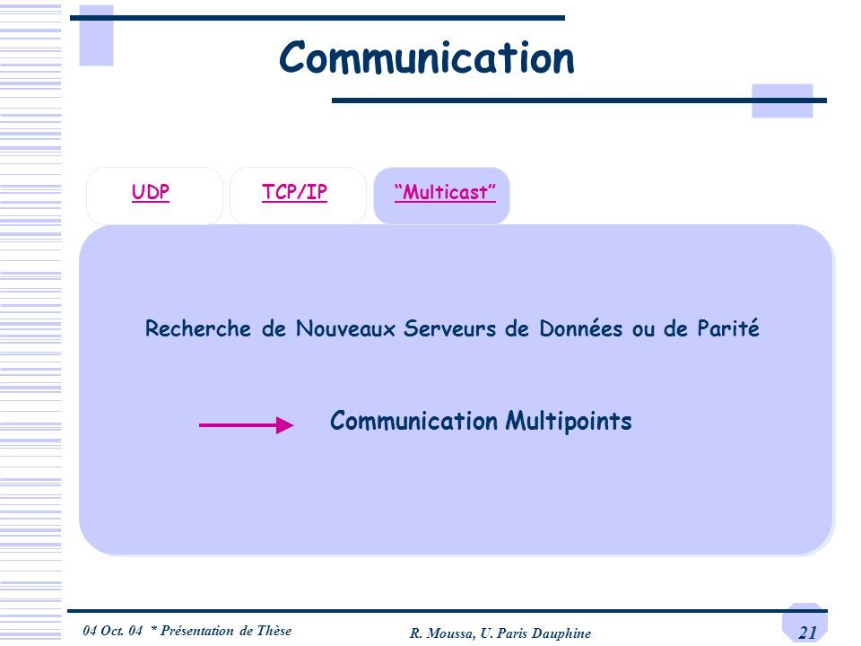 Communication Communication Multipoints