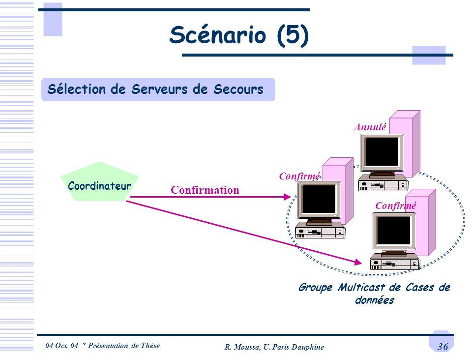 Scénario (5) Sélection de Serveurs de Secours Confirmation Annulé