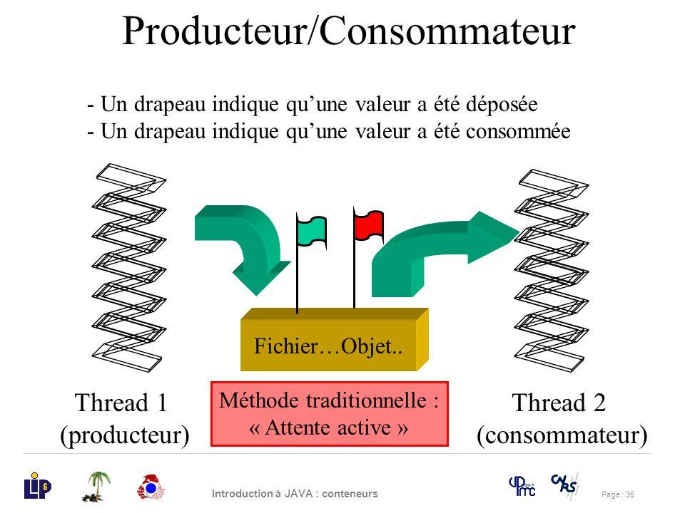Producteur/Consommateur
