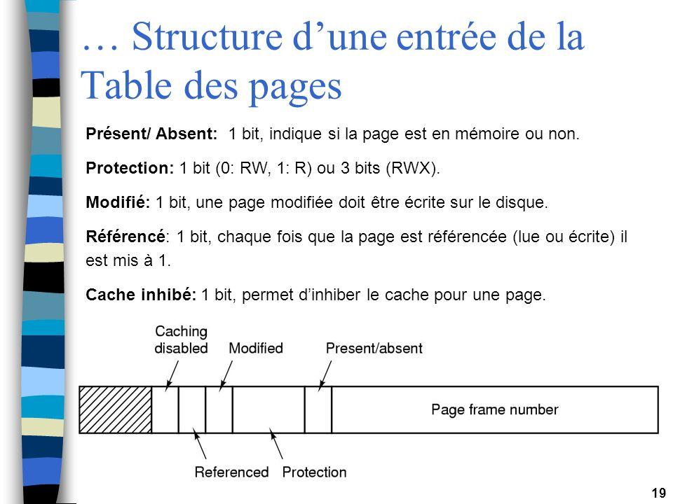 … Structure d'une entrée de la Table des pages