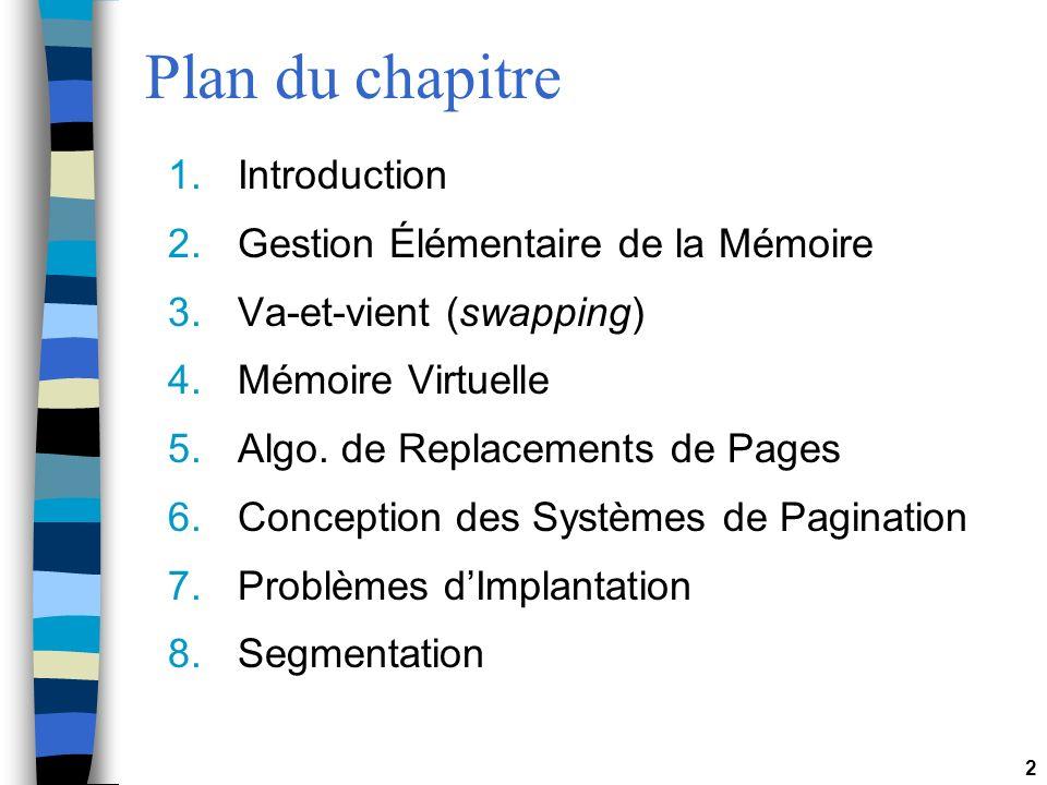 Plan du chapitre Introduction Gestion Élémentaire de la Mémoire