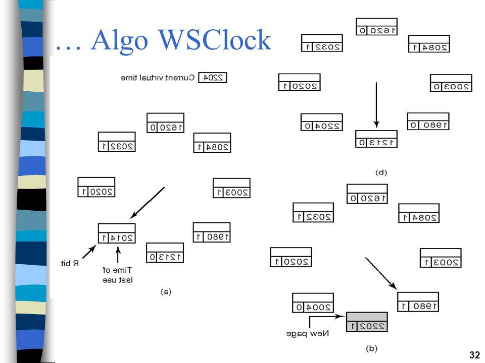 … Algo WSClock