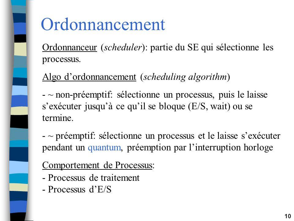 Ordonnancement Ordonnanceur (scheduler): partie du SE qui sélectionne les processus. Algo d'ordonnancement (scheduling algorithm)