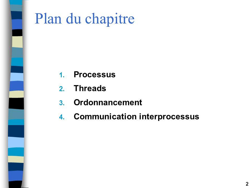 Plan du chapitre Processus Threads Ordonnancement