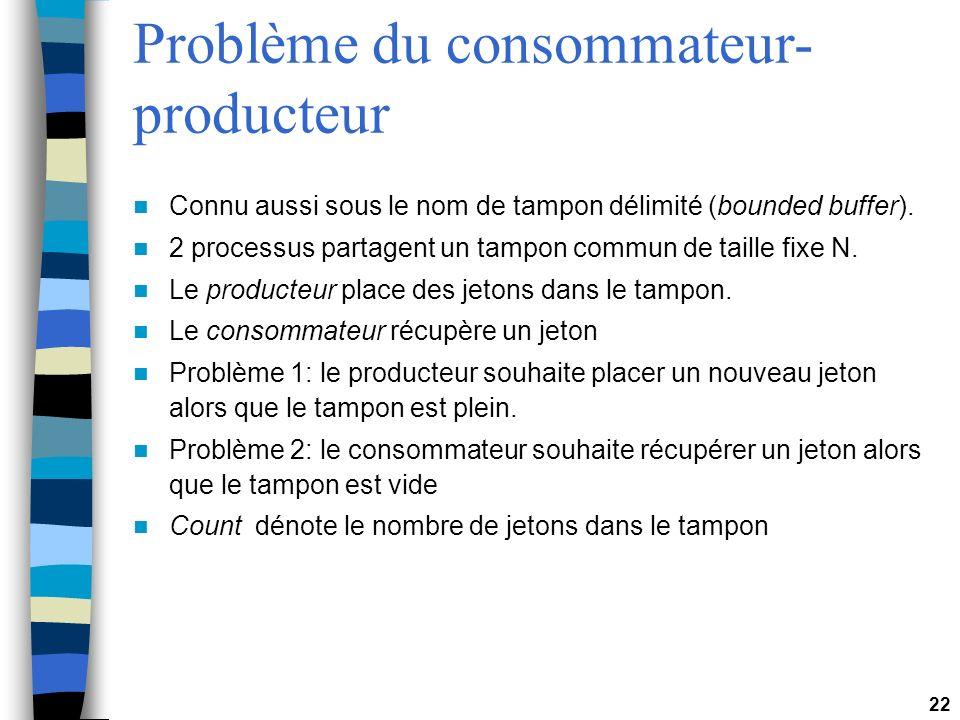 Problème du consommateur-producteur