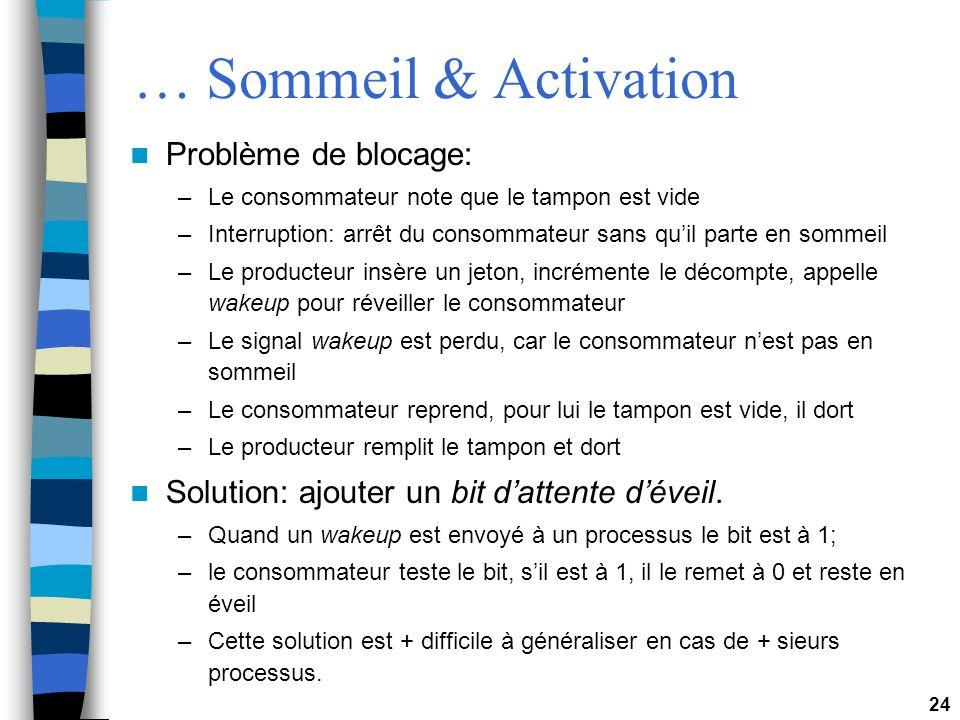 … Sommeil & Activation Problème de blocage: