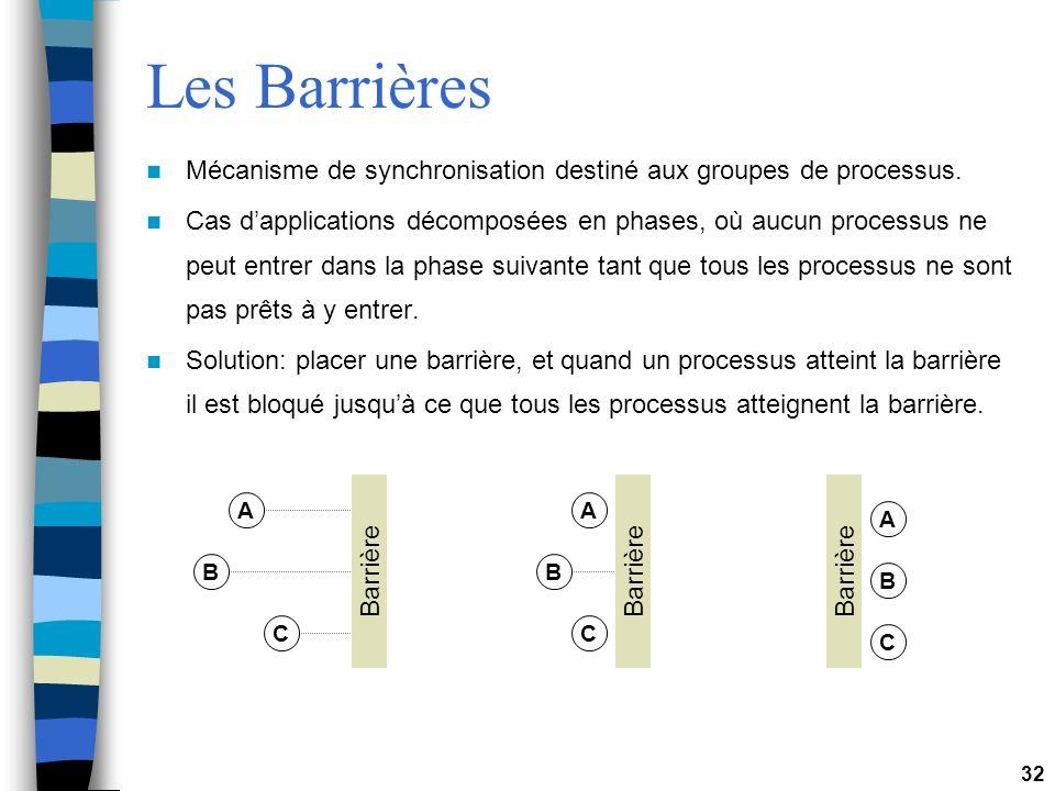Les Barrières Mécanisme de synchronisation destiné aux groupes de processus.