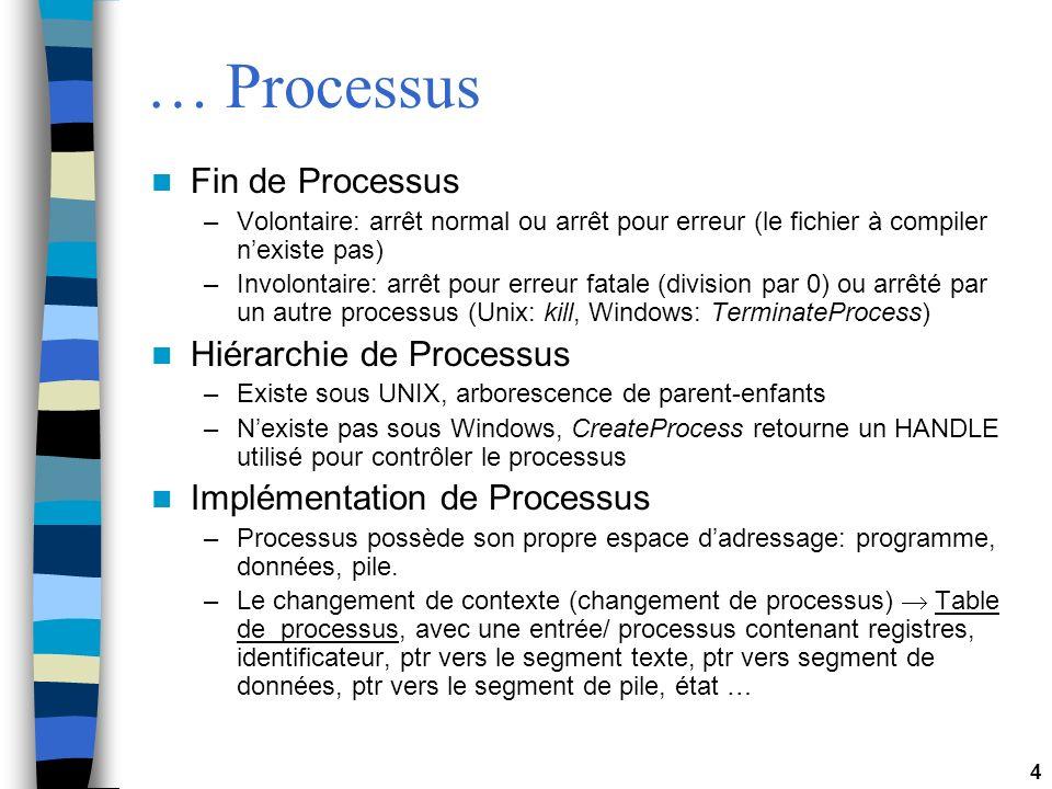 … Processus Fin de Processus Hiérarchie de Processus