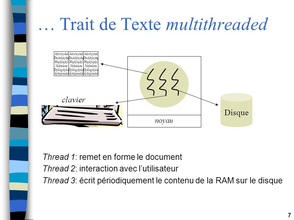… Trait de Texte multithreaded
