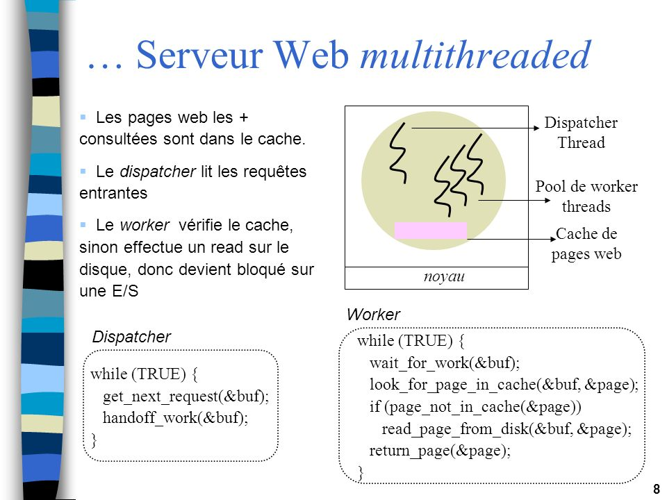 … Serveur Web multithreaded