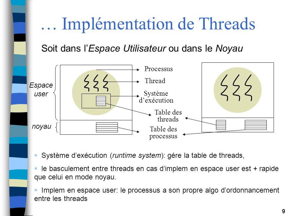 … Implémentation de Threads