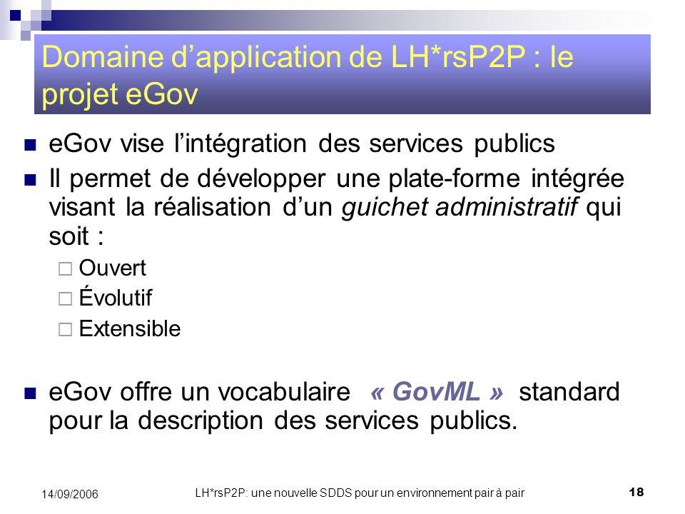 Domaine d'application de LH*rsP2P : le projet eGov