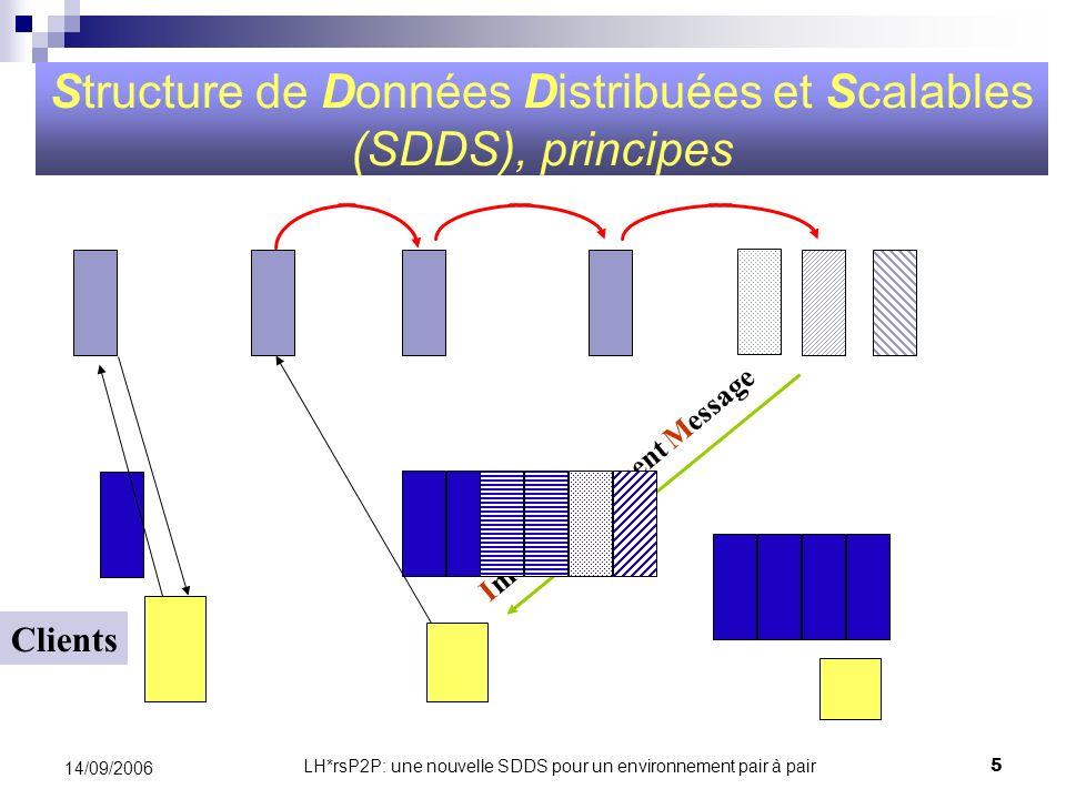 Structure de Données Distribuées et Scalables (SDDS), principes