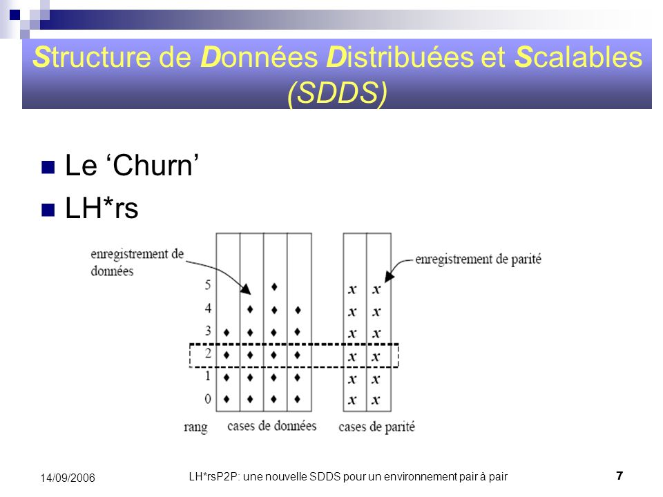 Structure de Données Distribuées et Scalables (SDDS)