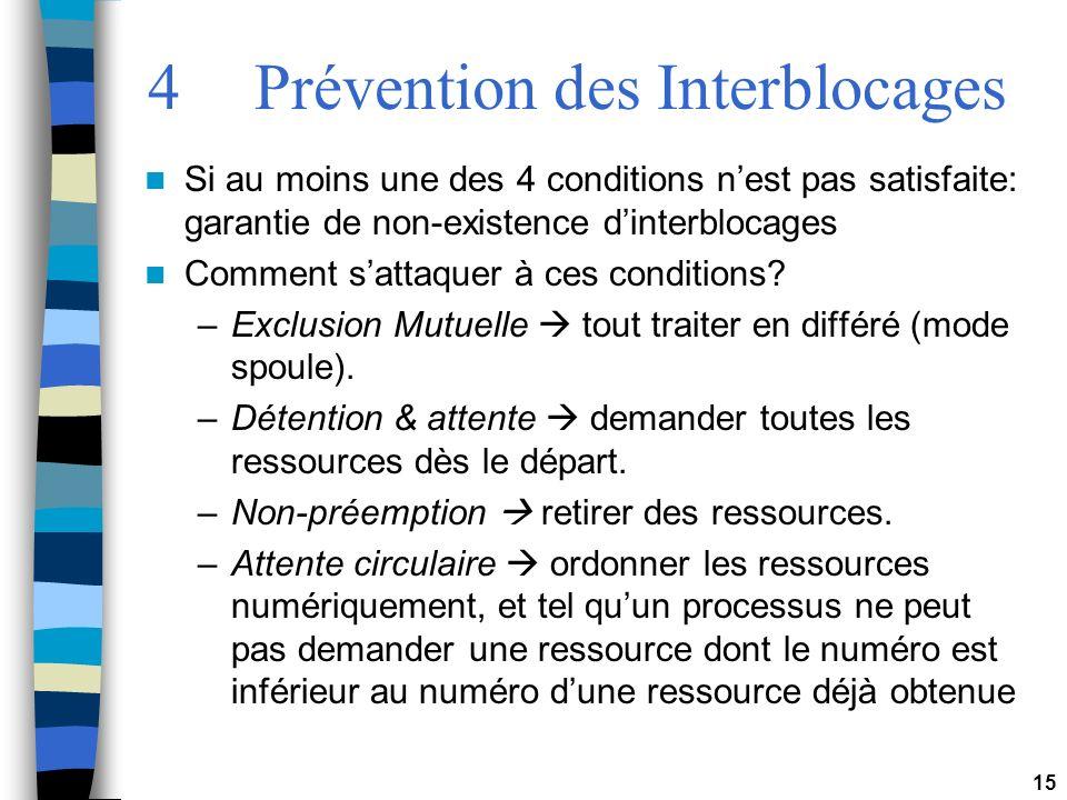 4 Prévention des Interblocages