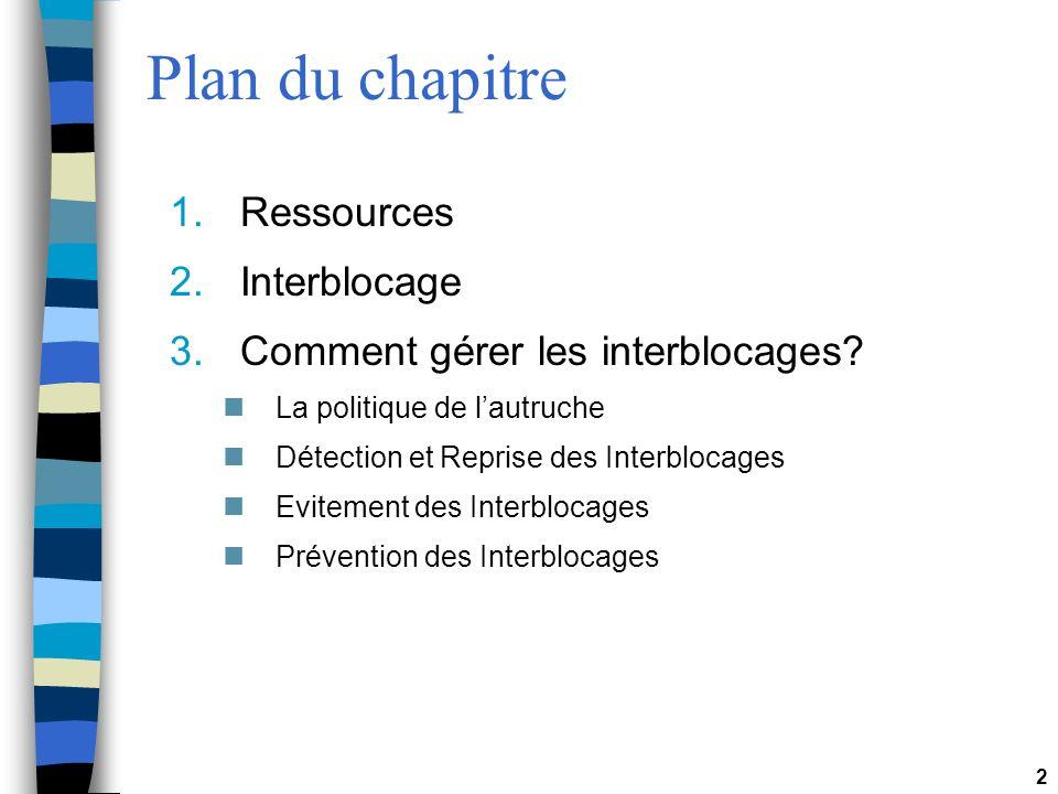 Plan du chapitre Ressources Interblocage