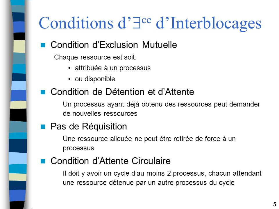 Conditions d'ce d'Interblocages