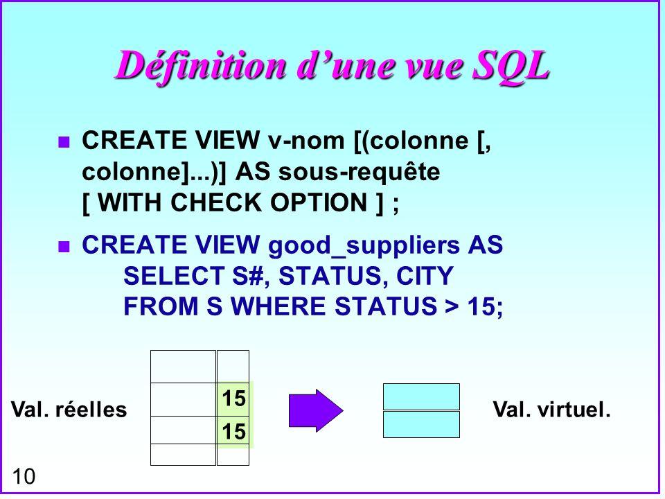 Définition d'une vue SQL