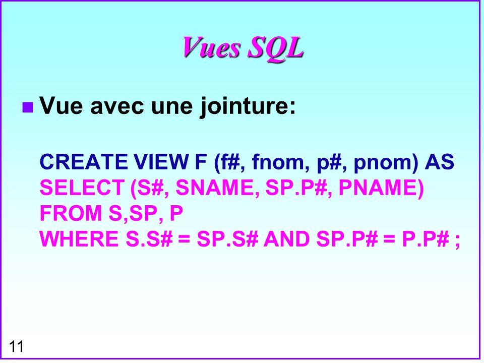 Vues SQL