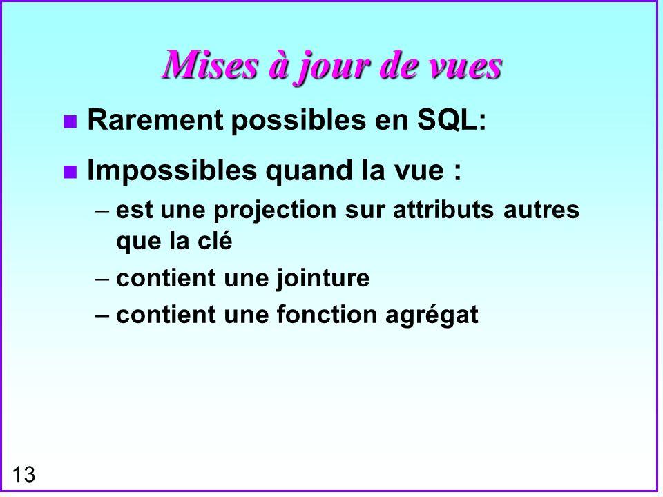 Mises à jour de vues Rarement possibles en SQL: