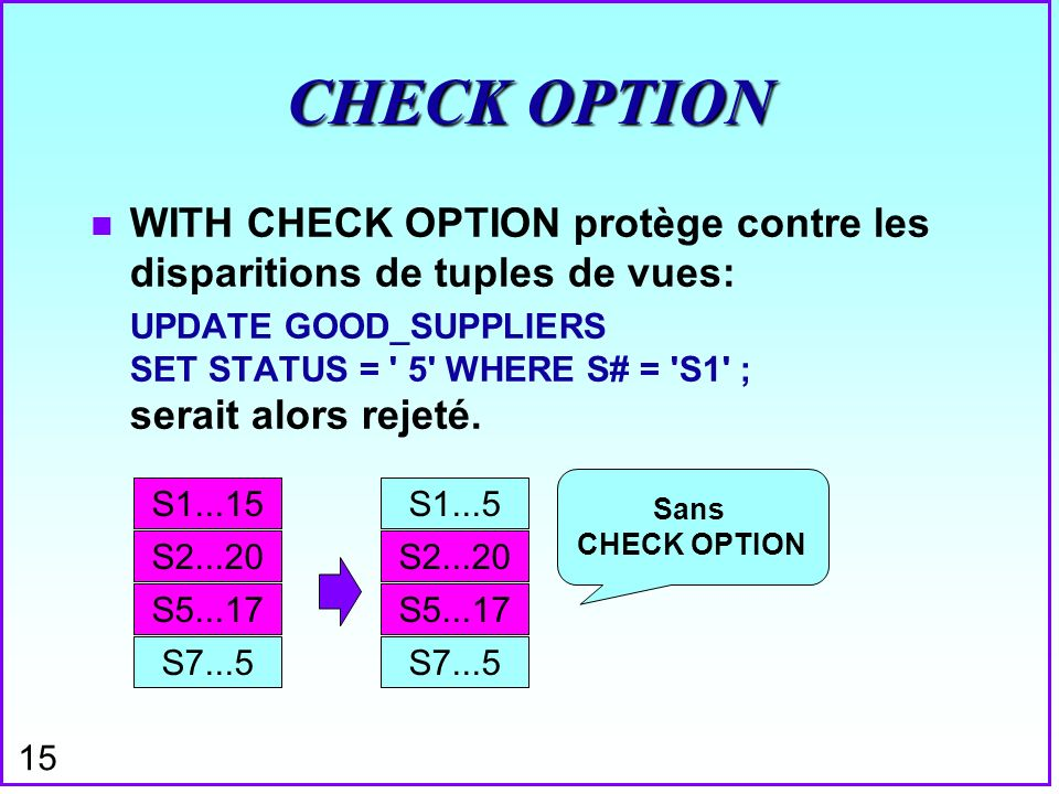 CHECK OPTION WITH CHECK OPTION protège contre les disparitions de tuples de vues: