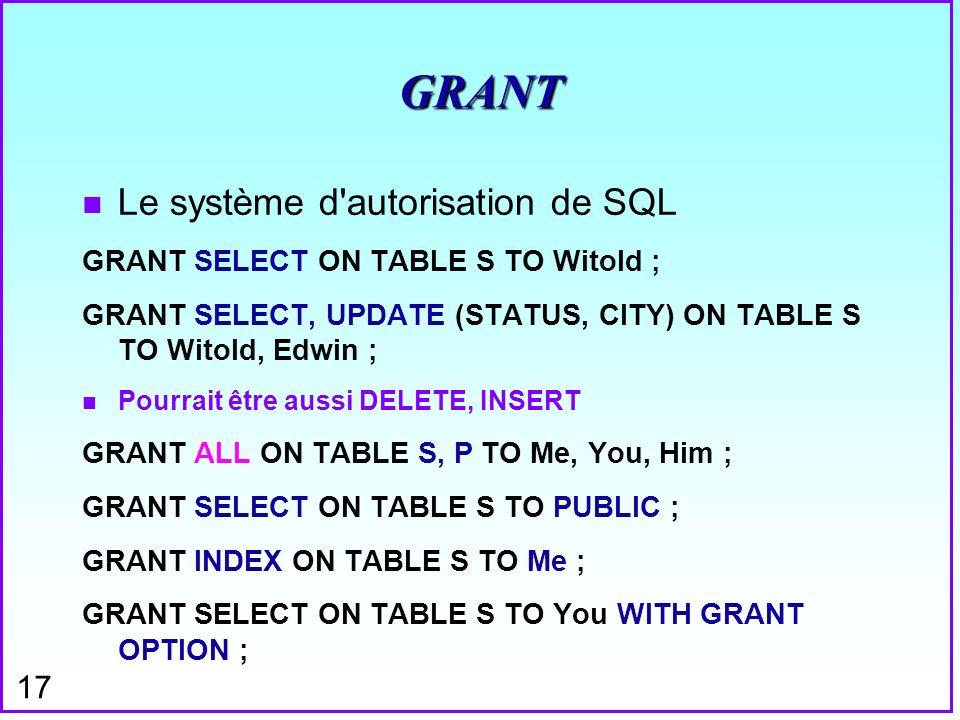GRANT Le système d autorisation de SQL