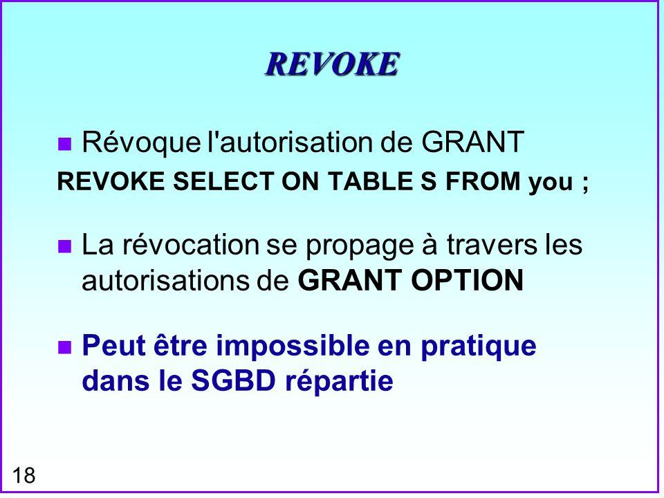 REVOKE Révoque l autorisation de GRANT