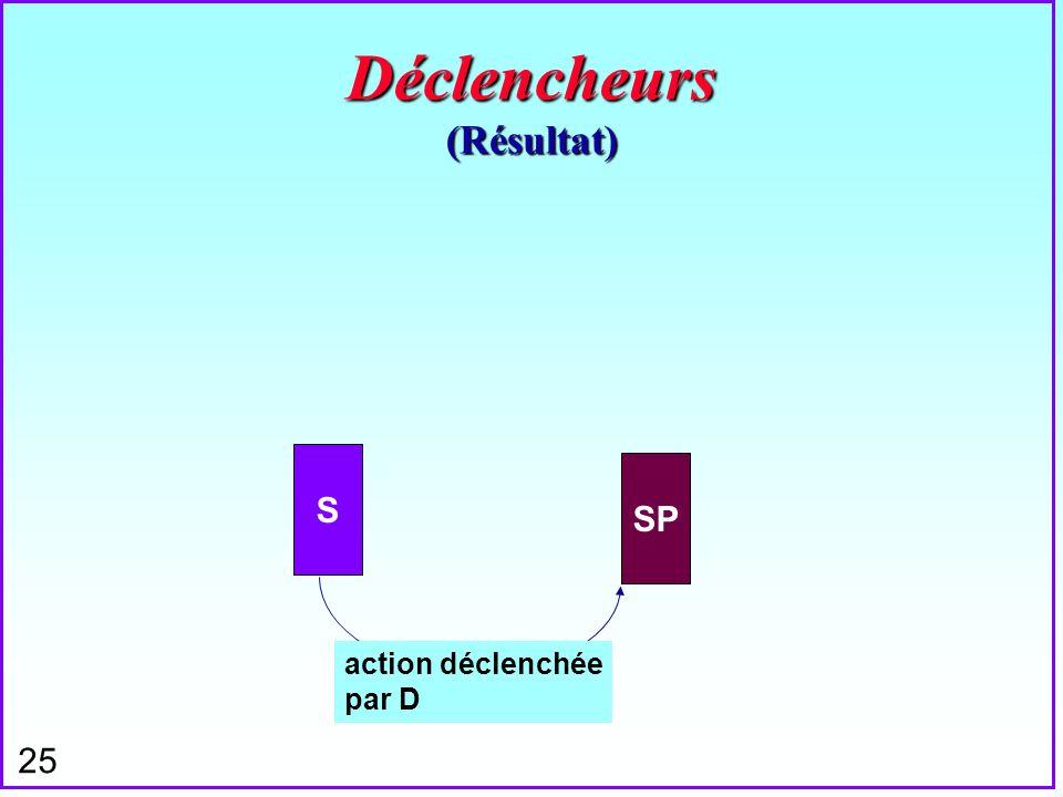 Déclencheurs (Résultat)