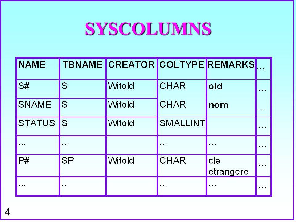 SYSCOLUMNS