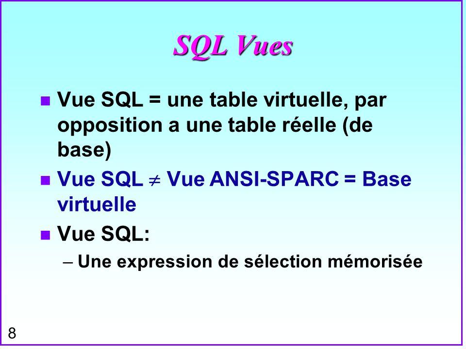 SQL Vues Vue SQL = une table virtuelle, par opposition a une table réelle (de base) Vue SQL Vue ANSI-SPARC = Base virtuelle.