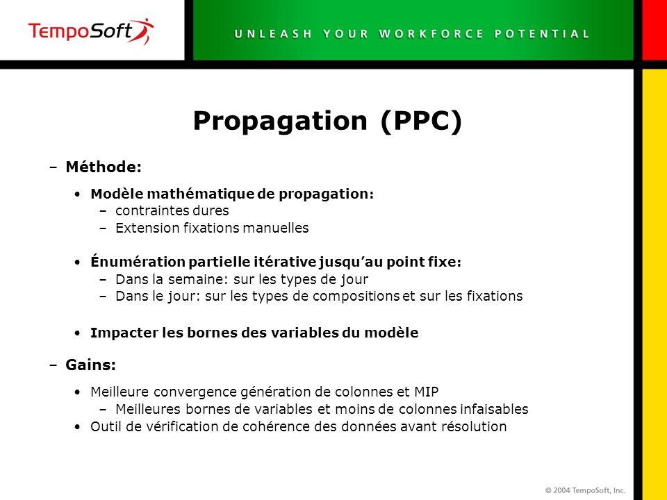 Propagation (PPC) Méthode: Gains: Modèle mathématique de propagation: