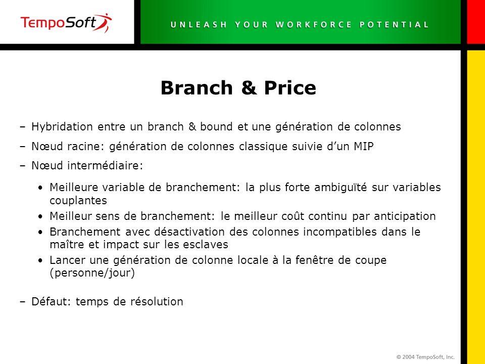 Branch & Price Hybridation entre un branch & bound et une génération de colonnes. Nœud racine: génération de colonnes classique suivie d'un MIP.