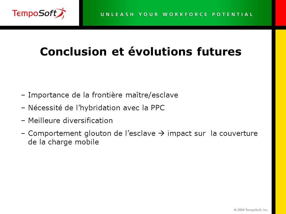 Conclusion et évolutions futures