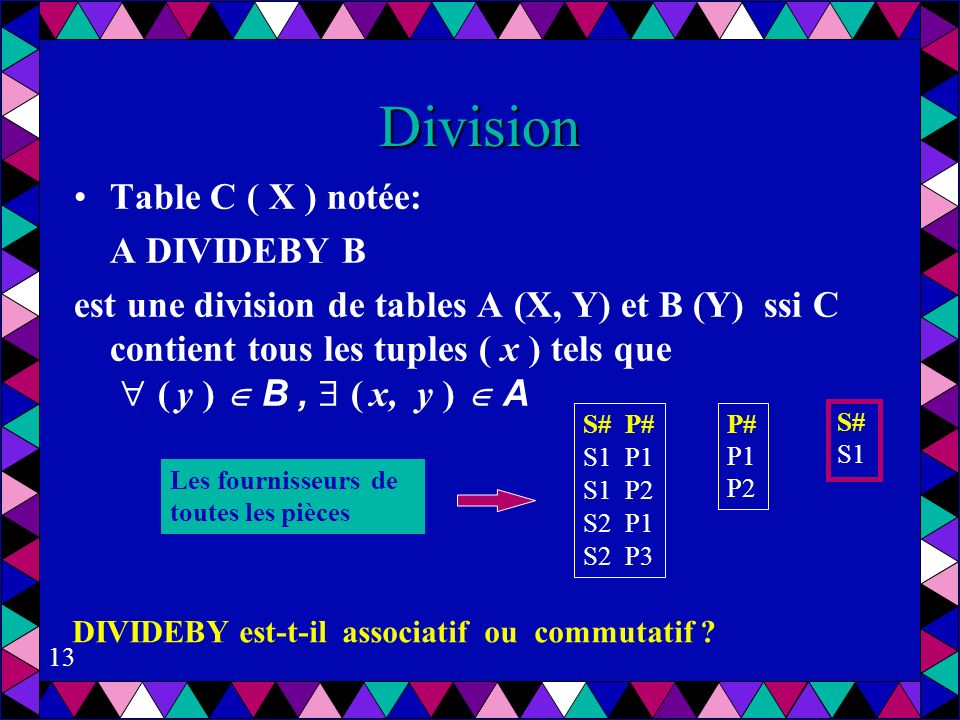 Division Table C ( X ) notée: A DIVIDEBY B