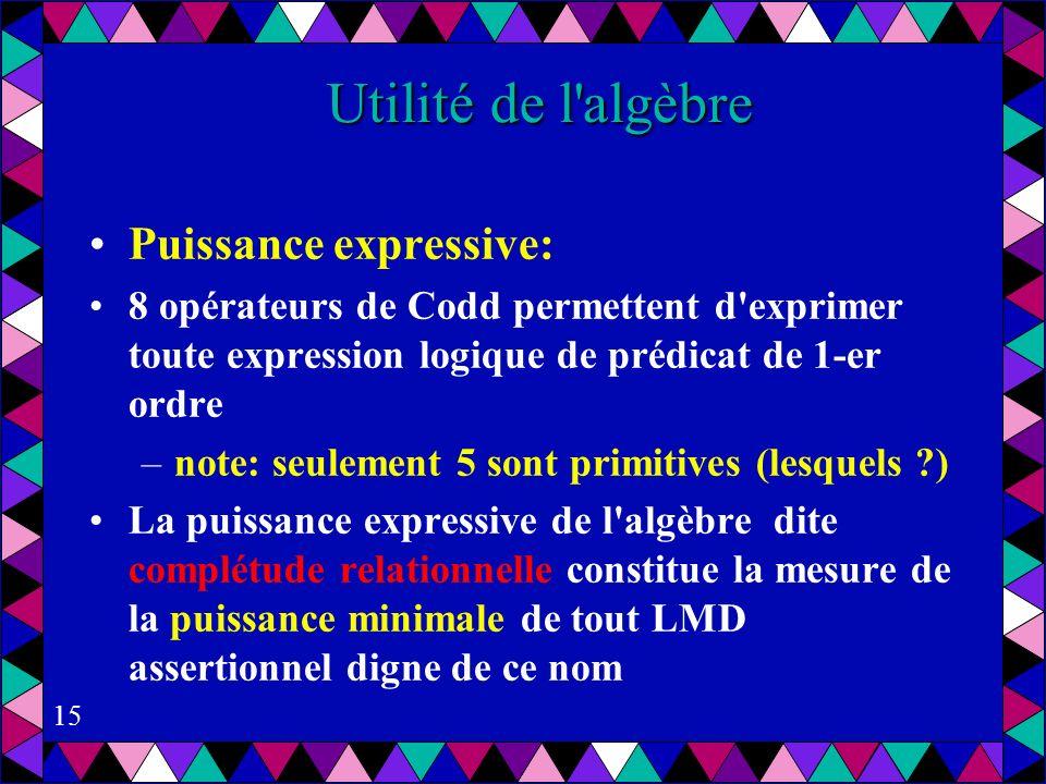 Utilité de l algèbre Puissance expressive:
