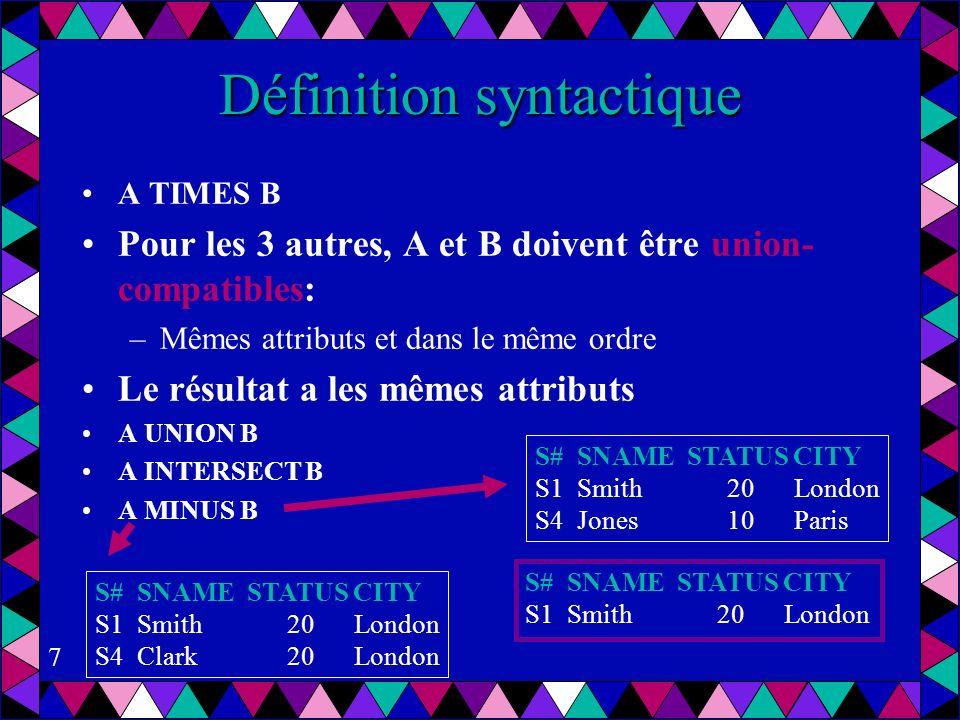 Définition syntactique
