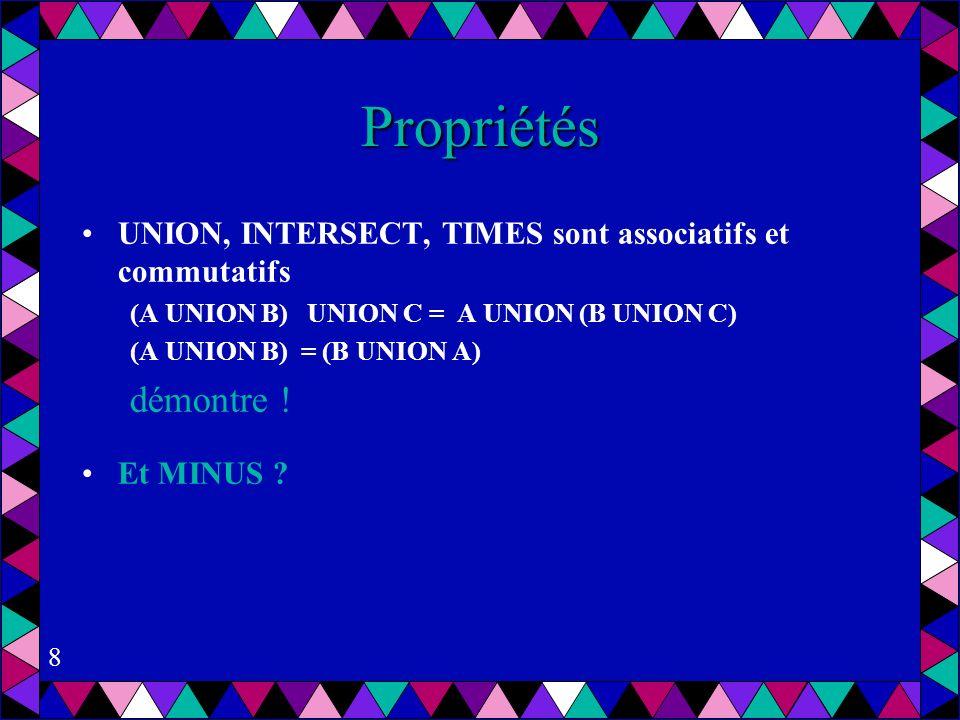 Propriétés UNION, INTERSECT, TIMES sont associatifs et commutatifs. (A UNION B) UNION C = A UNION (B UNION C)