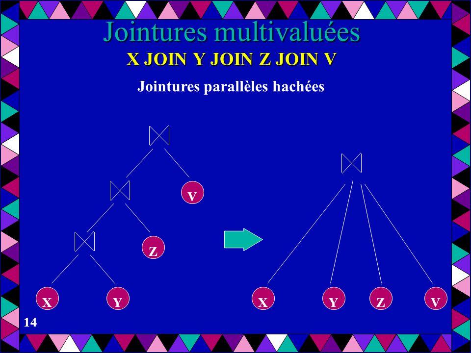 Jointures multivaluées X JOIN Y JOIN Z JOIN V