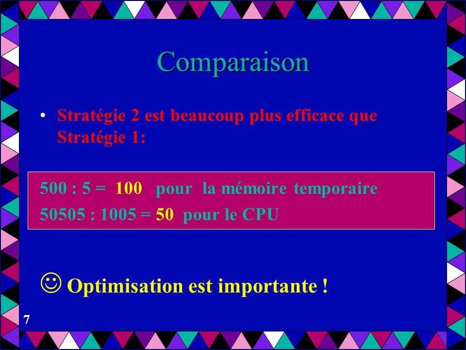 Comparaison Stratégie 2 est beaucoup plus efficace que Stratégie 1: