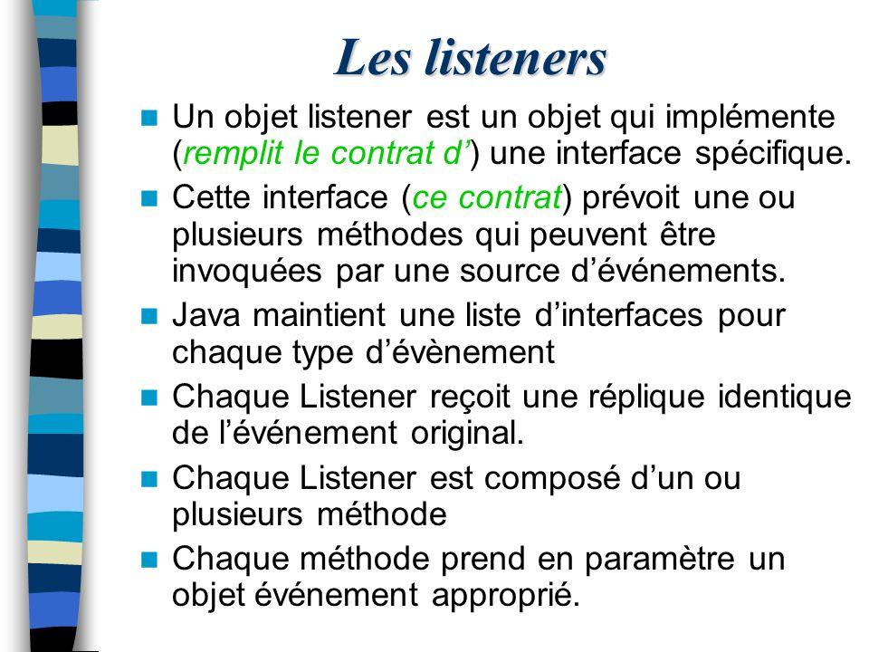 Les listeners Un objet listener est un objet qui implémente (remplit le contrat d') une interface spécifique.