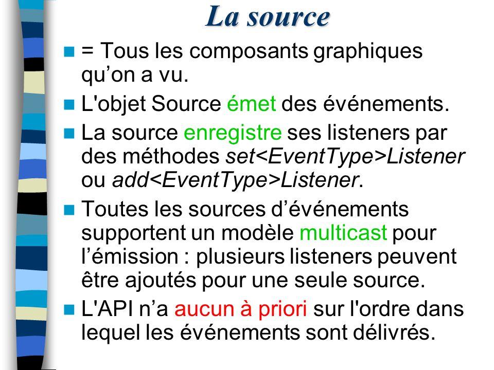 La source = Tous les composants graphiques qu'on a vu.